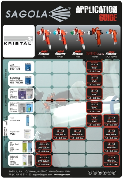Application Guide Kristal coatings