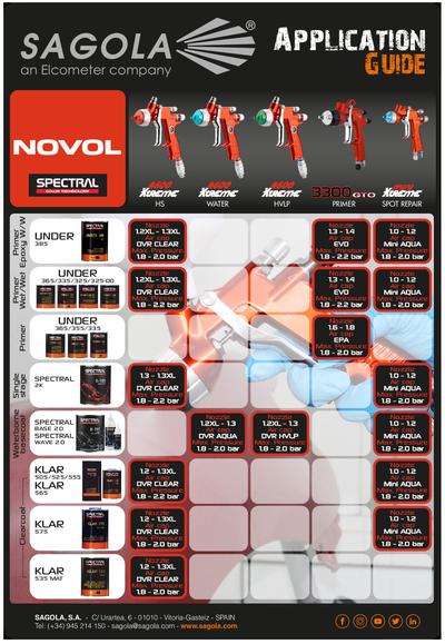 Application Guide Novol