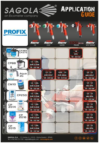 Application Guide Profix