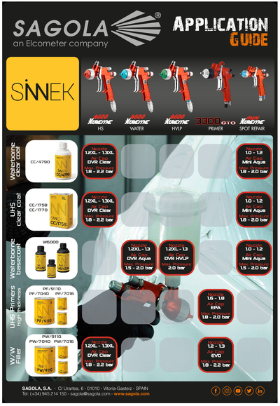 Application Guide Sinnek