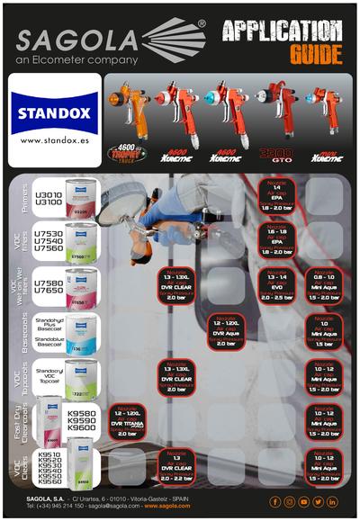 Application Guide Standox