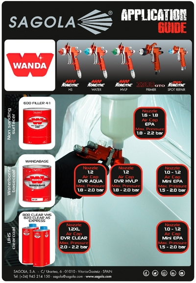 Application Guide Wanda