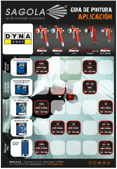 Guía aplicación Dyna Coat