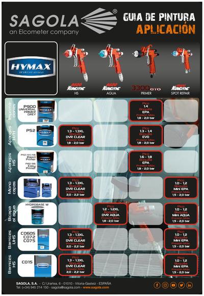 Guía aplicación Hymax
