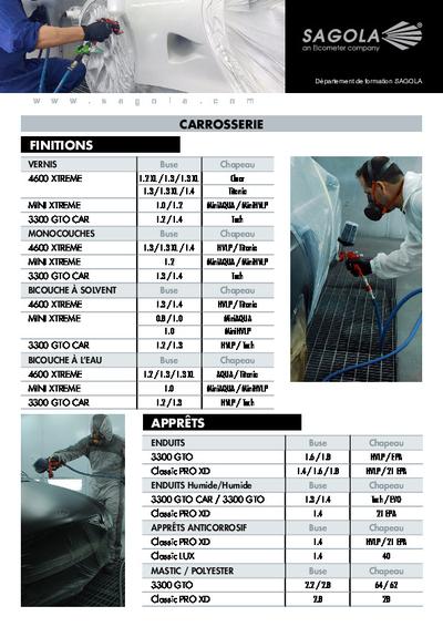 Guide de peinture carrosserie