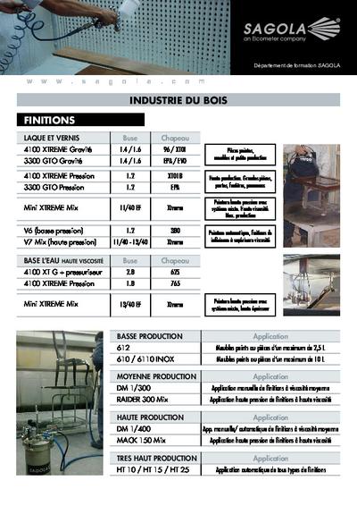 Guide de peinture industrie du bois