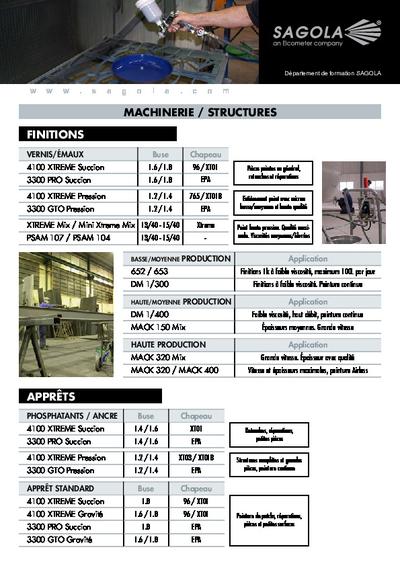 Guide de peinture industrie