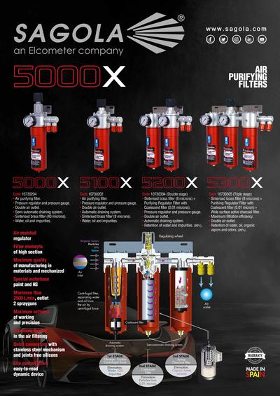 Poster 5000X filters range